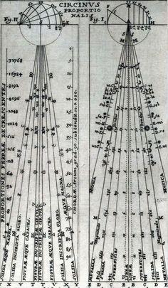 Juan Caramuel y Lobkowitz - Mathesis biceps (1670). History of Cosmology - Views of the Stars
