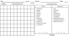 Running Record Form.pdf