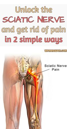 Unlock the SCIATIC NERVE and Get Rid of Pain in 2 Simple Ways