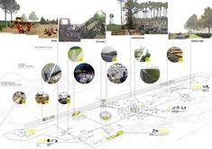"""Landscape and Public Space Design. Ex aeroporto """"Dal Molin"""", Vicenza, Italy. Irene Acevedo, Carlos Noriega Prieto, Ailin Gallo."""