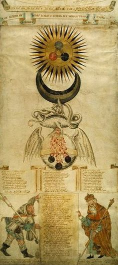 Alchemical scroll | England, 16th Century