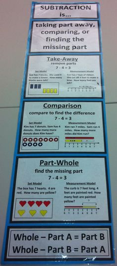 Here's a set of posters for helping students think about the meaning of subtraction.