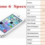 iPhone 6 is Finally Here  For all those who eagerly anticipated new Apple technology, the latest and greatest from iPhone was finally released. There were multiple design leaks that initially added to the excitement of the latest iPhone release.