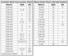 Crochet Hook Conversion Chart Free Chart 6 14 Crochet