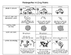 pre production evaluation essays We are familiar with this sort of writing if we've read book, movie, restaurant, or  product reviews  for the best evaluation essay, you want to compare your topic  with  explain your criteria for judging it (#5 in pre-writing.
