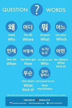Korean Language Infographics – Page 13 – Learn Basic Korean Vocabulary & Phrases with Dom & Hyo Korean Slang, Korean Phrases, Korean Quotes, Learn Basic Korean, How To Speak Korean, Korean Words Learning, Korean Language Learning, Spanish Language, French Language
