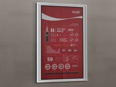 Coca Cola Stock Price Infographic by Stephen Catapano