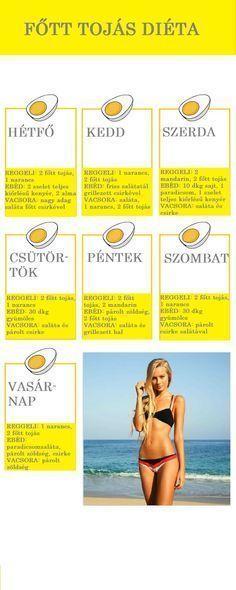 Lerobbantja rólad a zsírt a tojásdiéta! Íme az étrend - Ripost