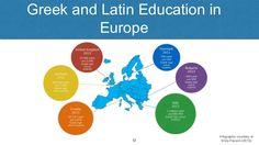 latin vocabulary infographics - Google Bilaketa