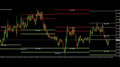 Trades of the Week 100 pips @ £10 point = £1000 | Platinum Trading Syste...