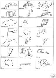 super comprehensive site with links to all kinds of graphic noting stuff Visual Thinking, Design Thinking, Thinking In Pictures, Visual Note Taking, Coaching, Note Doodles, Visual Dictionary, Sketch Notes, Stick Figures