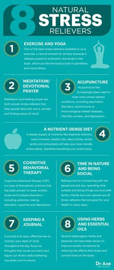 Image result for A Helpful Article About Acupuncture That Offers Many Useful Tips infographic