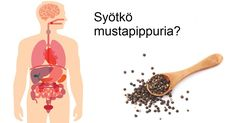Näin kehollesi tapahtuu, kun syöt jauhettua mustapippuria joka päivä.