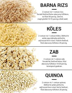 17 Kitchen Cheat Sheets You Should Know About I Love Food, Good Food, Yummy Food, Tasty, Kitchen Cheat Sheets, Eat Better, Vegan Recipes, Cooking Recipes, Clean Eating