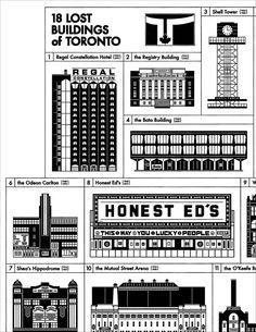 18 Lost Buildings of Toronto Print Registry Of Deeds, Scarborough Toronto, Toronto Ontario Canada, Toronto Life, Union Station, Historical Pictures, Graphic Design Typography, Department Store, Ux Design