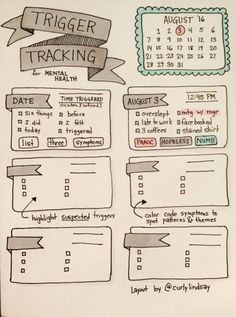 You can check out more information on this spread here, but basically, you can keep track of behaviors or activities that led up to an episode (like a panic attack, for example) and also note specific symptoms, then use it to spot patterns over time.