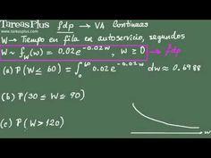 Concepto de Función de Densidad de Probabilidad — fdp (Parte 2)