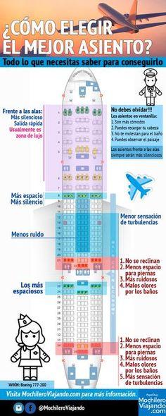 Cómo elegir el mejor asiento del avión