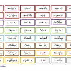 Cartellini dei titoli per presentare gli OMOGRAFI – Lapappadolce shop Accounting, Business Accounting, Beekeeping