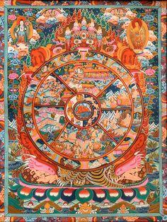 The Bhavacakra, the Buddhist Wheel of Life