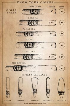 Know your #cigars - cigar terminology, shapes, sizes, and terms in one very handy chart!