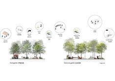 Galeria de Agence Ter propõe parque ao longo do rio Huangpu em Xangai - 26