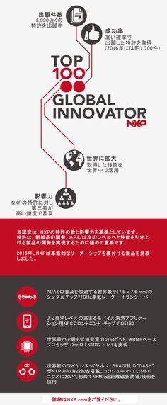 【プレスリリース】NXP、「Top 100グローバル・イノベーター2016」に 受賞により世界で最も革新的な企業のひとつとして認知へ (日本語プレスリリース・1月18日付) http://media.jp.nxp.com/pressrelease/article.php?id=960&tid=pr_jp_960_Top100_innovators