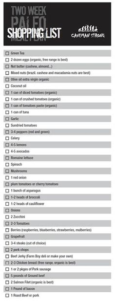 Great shopping list ideas, suggestions and detailed lists.