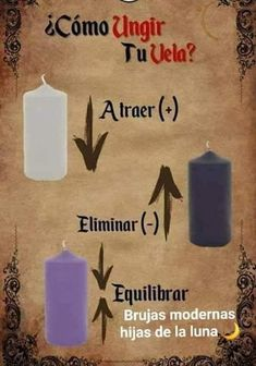 Wiccan Sabbats, Witch Powers, Magick Book, Witchcraft For Beginners, Baby Witch, Spiritual Messages, White Magic, Witch Art, Magic Spells