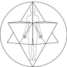 MERKABA     Merkaba is another name for one's Light Body. Part of full consciousness, when spiritual, astral and physical bodies are integrated