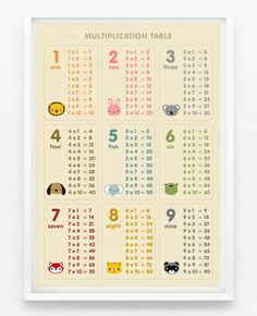 Multiplication table number wall art poster. Not abc but I haven't seen such a cute one as this.