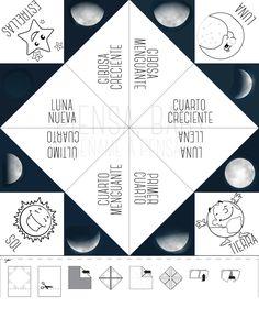 Enséñame a pensar: Las fases de la Luna: Proyecto El Espacio