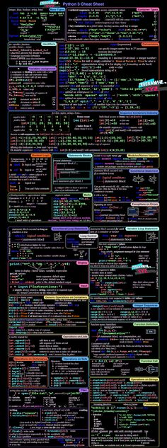 Cheat sheet for python programming language Learn Computer Coding, Computer Programming Languages, Learn Computer Science, Life Hacks Computer, Coding Languages, Computer Basics, Learn Programming, Python Programming, Arduino Programming