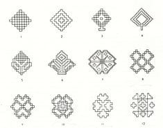 Symbols and ornamental motives in folk art of Moldova - Photo gallery Folk Embroidery, Embroidery Patterns, Moldova, Blackwork, Colorful Rugs, Folk Art, Weaving, Sketches, Symbols