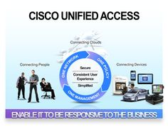 Cisco Communities: Space: Borderless Networks
