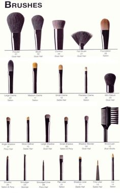 Finally! Now I Know What The Heck These Brushes Are For! YAY!!!