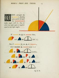 The first six books of the Elements of Euclid in which coloured diagrams and symbols are used instead of letters, by Oliver Byrne; 1847; W. Pickering, London.