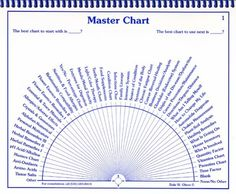 graphic about Pendulum Charts Printable named 132 Least complicated Pendulum charts photos inside 2019 Charts, Mandalas