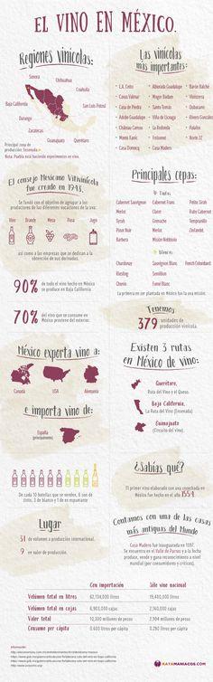 ¿Quieres conocer más del vino mexicano? Te decimos números: