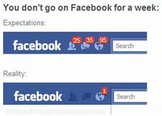 Expectation vs. Reality - Reality: No one stays off of Facebook for a week