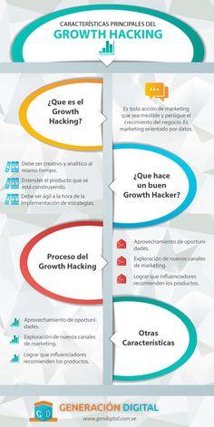 Infografia growth hacking básico. Buen post en gendigital.com.ve
