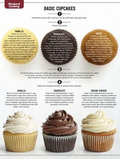 Easy cupcake and frosting recipes for 1 dozen cupcakes—easy to customize! Just Desserts, Delicious Desserts, Dessert Recipes, Yummy Food, Recipes Dinner, Tasty, Breakfast Recipes, Frosting Recipes, Frosting Tips