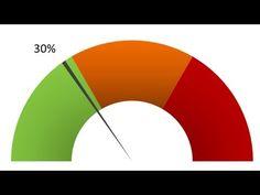 épinglé par ❃❀CM❁✿Tuto Excel : faire un graphique jauge