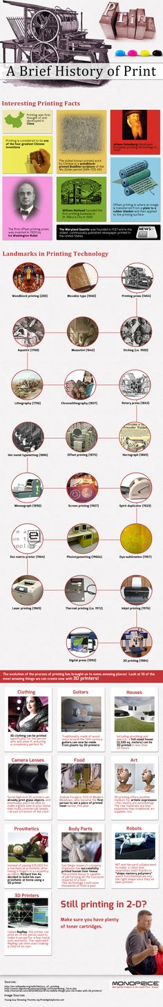 http://www.monoprice.com/help?idx=17  A Brief History of Printing [infographic]