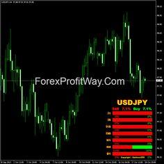 Индикатор mtf forex freedom bar с алертом процентные ставки центральных банков мира