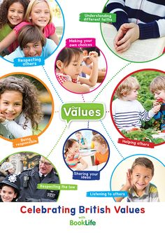 Free 'Celebrating British Values' Poster British Values Display Eyfs, British Values Eyfs, Helping Children, Working With Children, Hello In Languages, Multicultural Classroom, Story Sack, Eyfs Classroom, Pre School