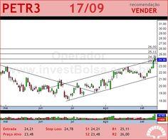 PETROBRAS - PETR3 - 17/09/2012 #PETR3 #analises #bovespa