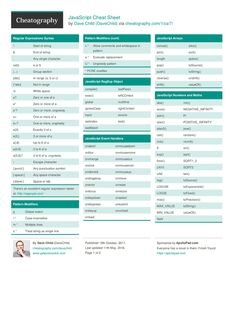 JavaScript Cheat Sheet from DaveChild. JavaScript methods and functions, a guide to regular expressions and the XMLHttpRequest object.