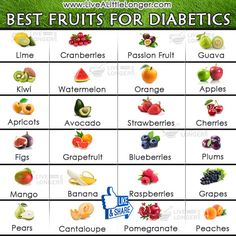 Diabetes is a serious health issue and it seems to be on the rise each and every year. Diabetes often is common with people who neglect their weight or have a poorly balanced diet. Pre diabetes and diabetes can both be improved with a regular exercise. Diabetic Food List, Diabetic Meal Plan, Diet Food List, Food Lists, Diabetic Recipes, Diet Recipes, Diabetic Snacks Type 2, Healthy Diabetic Meals, Diabetic Breakfast Recipes