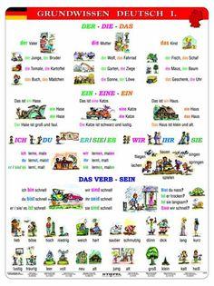 """der/die/das , ein/eine/ein, das verb """"sein"""" = to be German Resources, German Grammar, German English, German Language Learning, World Languages, Learn German, Learning Resources, Germany, Teaching"""